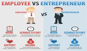 کارآفرین یا کارمند